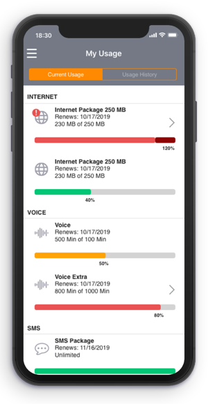 AwareX platform usage shown on a phone screen